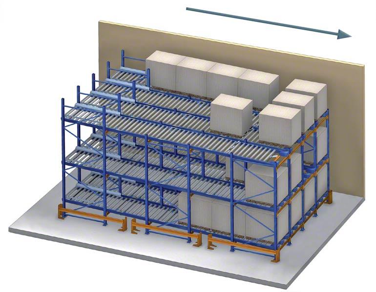 Cámara frigorífica estantería dinámica