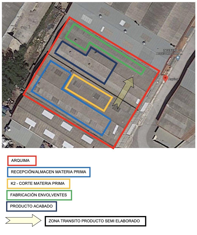 Gestión calidad layout Arquima