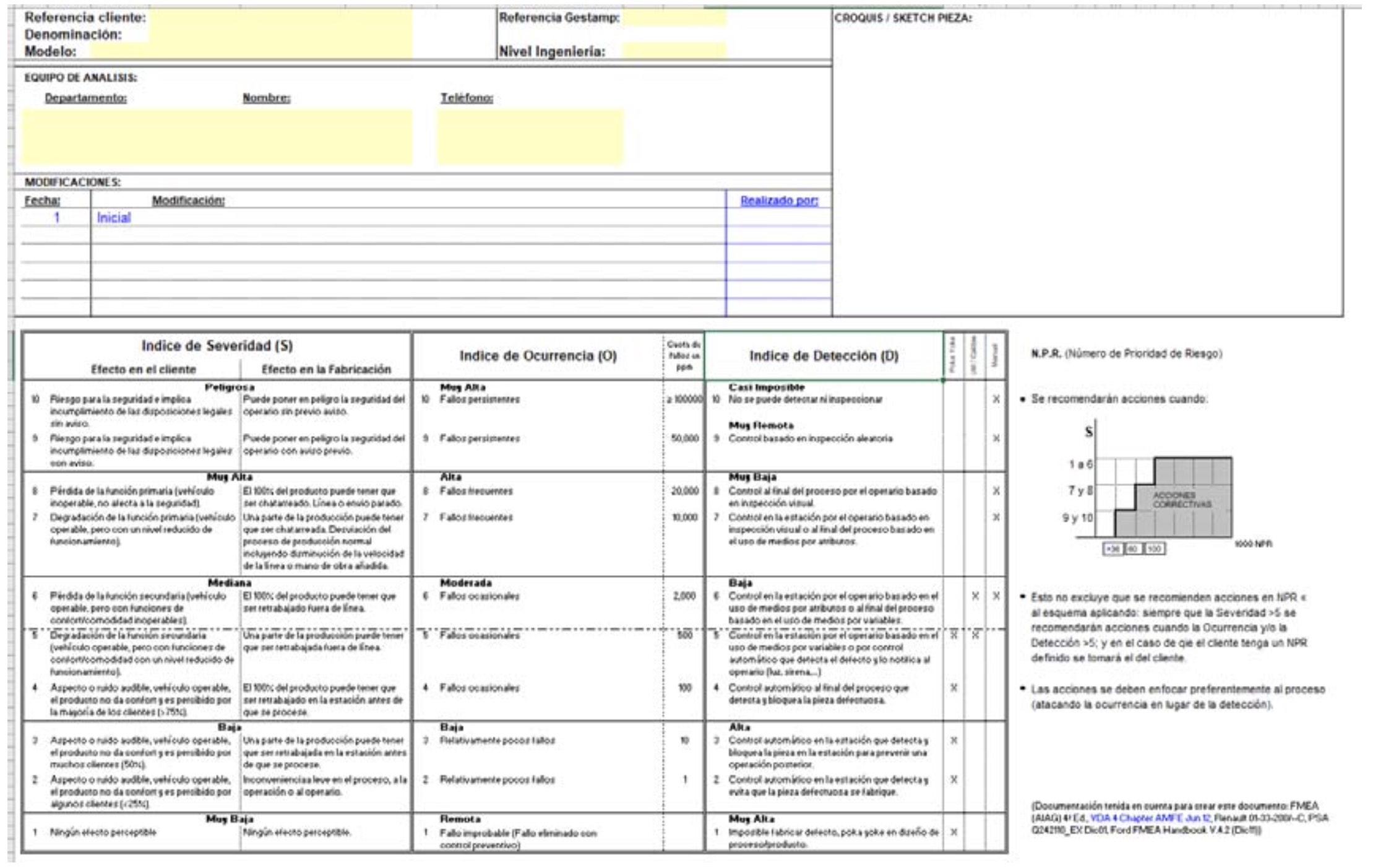 Manual procedimientos gestión calidad Arquima